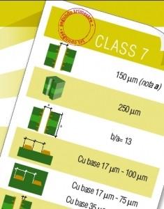 Lab Circuits introdueix la Class 7